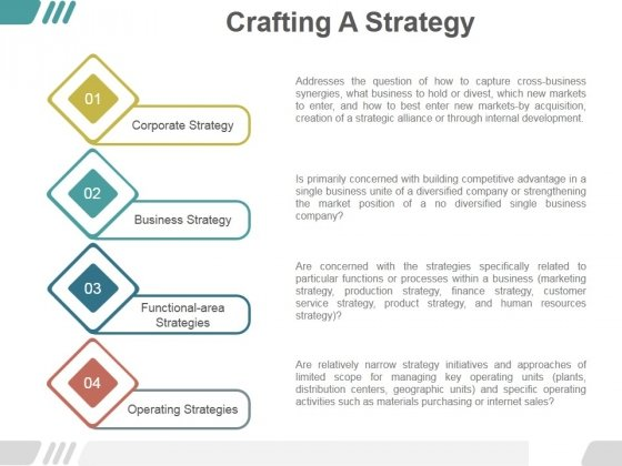 Crafting A Strategy Ppt PowerPoint Presentation Inspiration