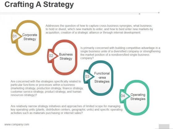 Crafting A Strategy Ppt PowerPoint Presentation Visual Aids
