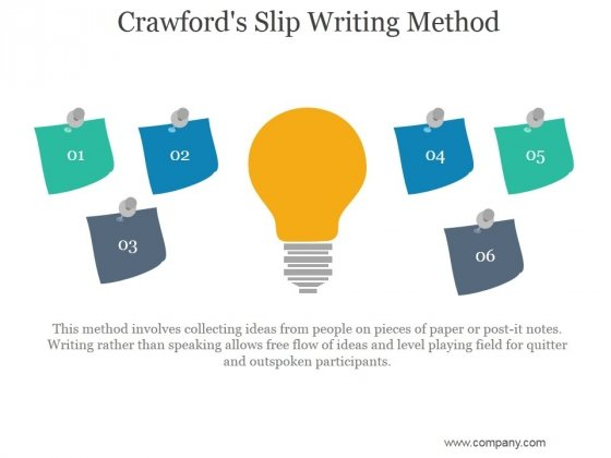 Crawfords Slip Writing Method Ppt PowerPoint Presentation Example