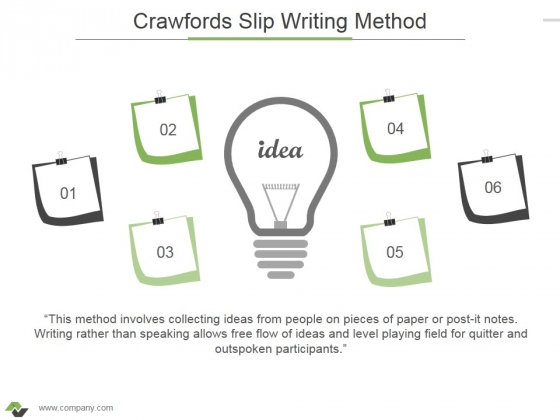 Crawfords Slip Writing Method Ppt PowerPoint Presentation Model Slide Download