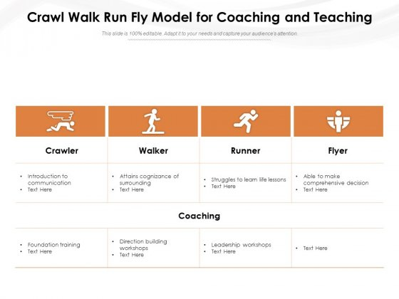 Crawl Walk Run Fly Model For Coaching And Teaching Ppt PowerPoint Presentation File Picture PDF