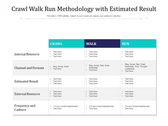 Crawl Walk Run Methodology With Estimated Result Ppt PowerPoint Presentation Gallery Background Designs PDF