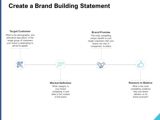 Create A Brand Building Statement Ppt PowerPoint Presentation Slides Icon