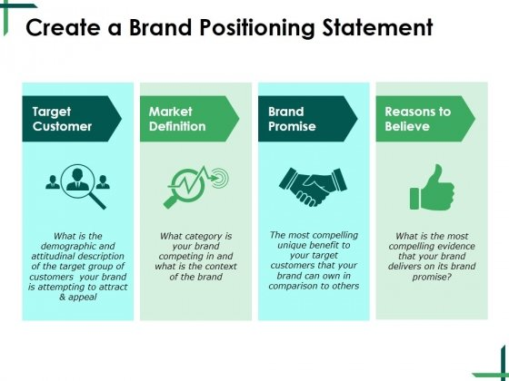 Create A Brand Positioning Statement Ppt PowerPoint Presentation Show Graphics Tutorials