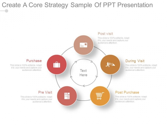 Create A Core Strategy Sample Of Ppt Presentation