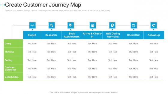 Create Customer Journey Map Internet Marketing Strategies To Grow Your Business Inspiration PDF