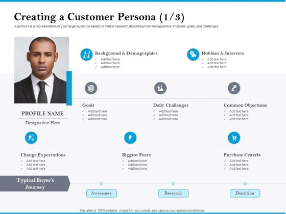 Creating A Customer Persona Hobbies Structure PDF