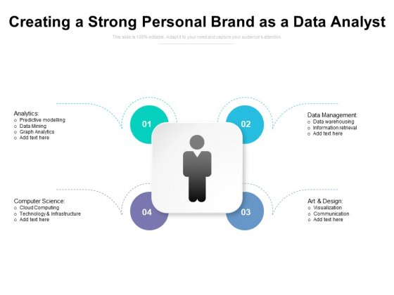 Creating A Strong Personal Brand As A Data Analyst Ppt PowerPoint Presentation Infographics Structure PDF