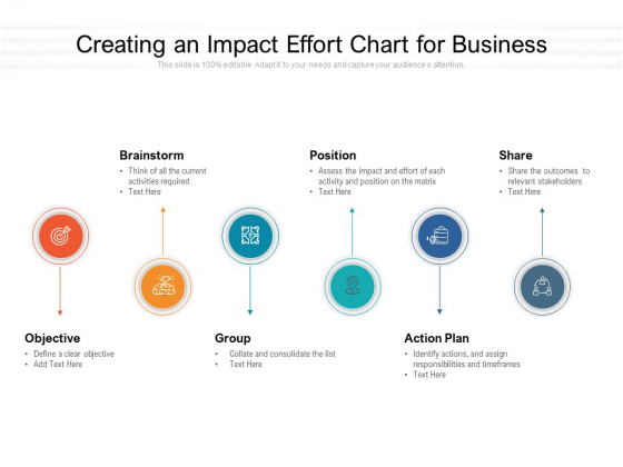 Creating An Impact Effort Chart For Business Ppt PowerPoint Presentation Summary Shapes PDF