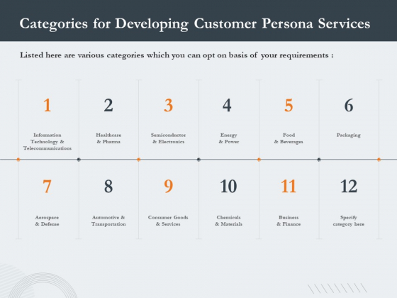 Creating Buyer Persona Categories For Developing Customer Persona Services Diagrams PDF