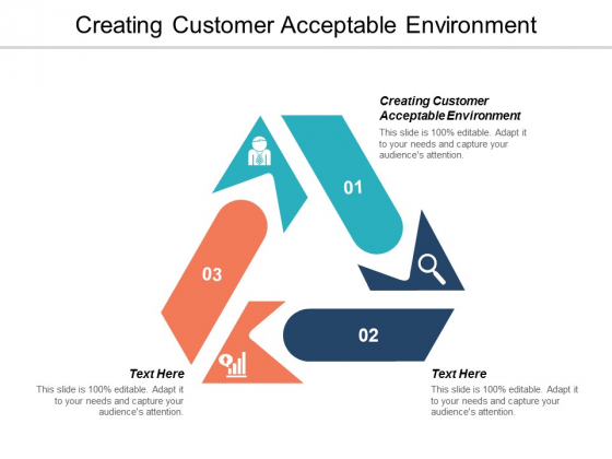 Creating Customer Acceptable Environment Ppt PowerPoint Presentation Gallery Professional Cpb