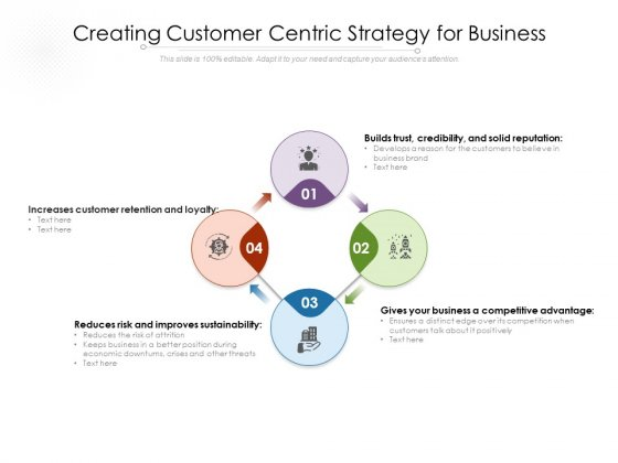 Creating Customer Centric Strategy For Business Ppt PowerPoint Presentation Gallery Sample PDF