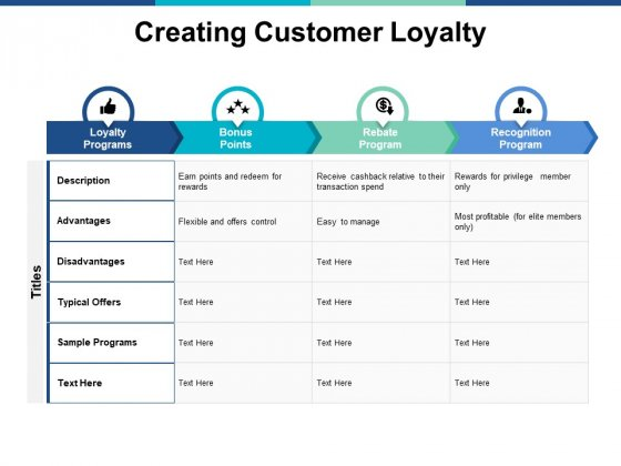 Creating Customer Loyalty Ppt PowerPoint Presentation Infographics Design Ideas