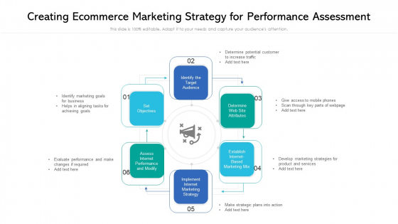 Creating Ecommerce Marketing Strategy For Performance Assessment Ppt Inspiration Designs PDF