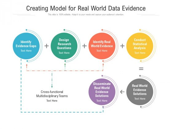 Creating Model For Real World Data Evidence Ppt PowerPoint Presentation File Layout PDF