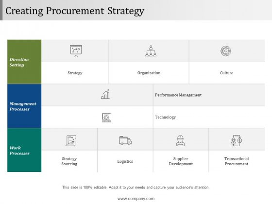 Creating Procurement Strategy Ppt PowerPoint Presentation Professional Layout Ideas