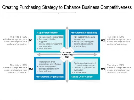 Creating Purchasing Strategy To Enhance Business Competitiveness Ppt PowerPoint Presentation File Microsoft PDF