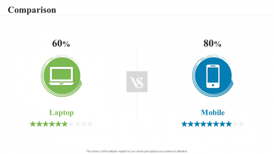 Creating_Successful_Advertising_Campaign_Comparison_Ppt_Summary_Backgrounds_PDF_Slide_1