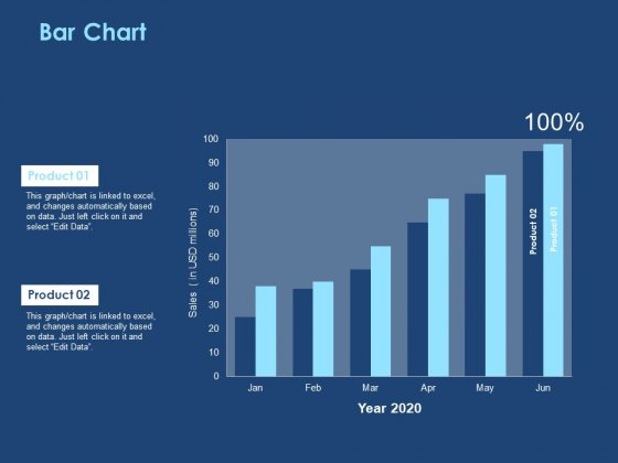 Creating The Best Sales Strategy For Your Business Bar Chart Ppt Slides Summary PDF