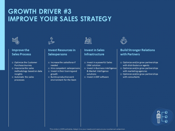 Creating The Best Sales Strategy For Your Business Growth Driver 3 Improve Your Sales Strategy Ppt Portfolio Elements PDF