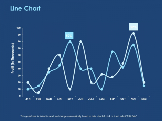 Creating The Best Sales Strategy For Your Business Line Chart Ppt Layouts Deck PDF