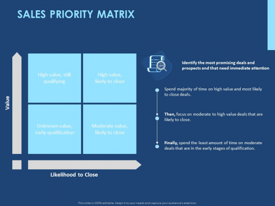 Creating The Best Sales Strategy For Your Business Sales Priority Matrix Ppt Infographics Files PDF
