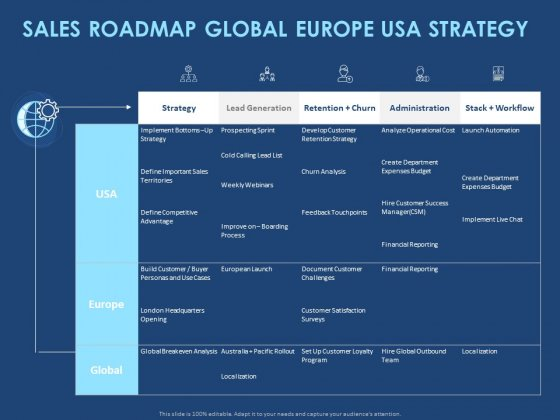 Creating The Best Sales Strategy For Your Business Sales Roadmap Global Europe Usa Strategy Ppt Slides Brochure PDF