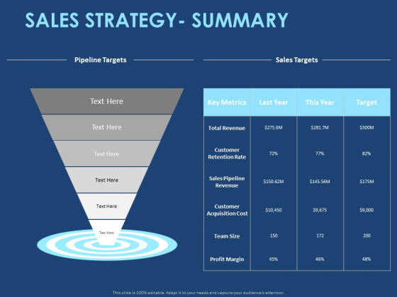 Creating The Best Sales Strategy For Your Business Sales Strategy Summary Ppt Show Icon PDF