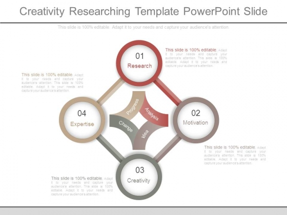 Creativity Researching Template Powerpoint Slide