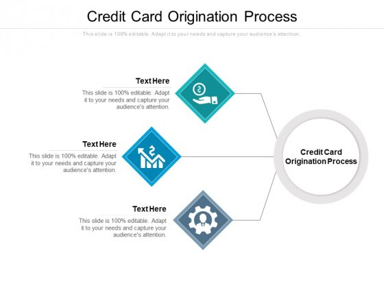 Credit Card Origination Process Ppt PowerPoint Presentation Ideas Tips Cpb Pdf