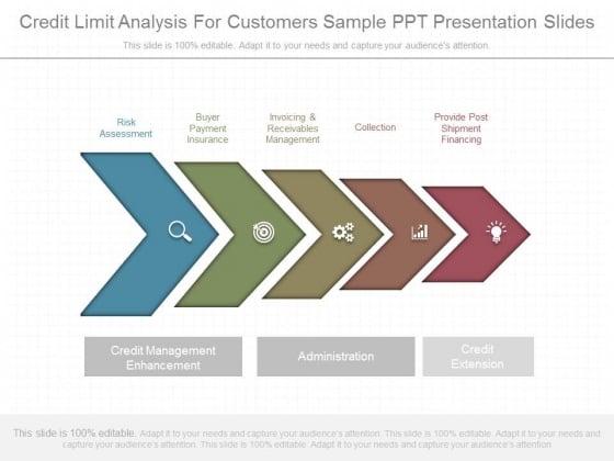 Credit Limit Analysis For Customers Sample Ppt Presentation Slides