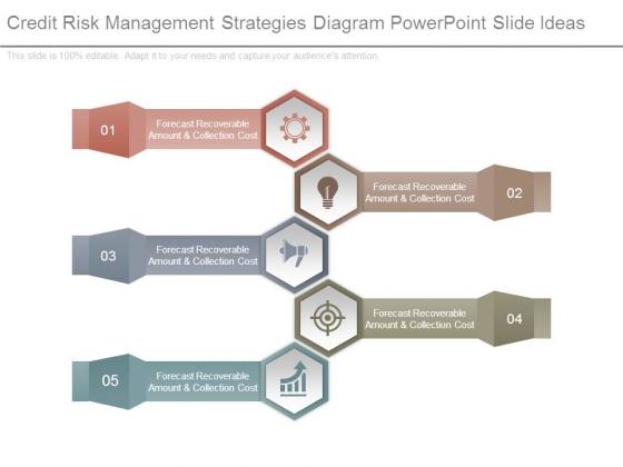 Credit Risk Management Strategies Diagram Powerpoint Slide Ideas
