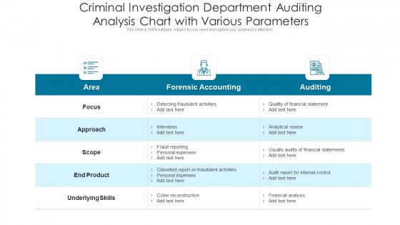 Criminal Investigation Department Auditing Analysis Chart With Various Parameters Ppt PowerPoint Presentation File Graphics Pictures PDF