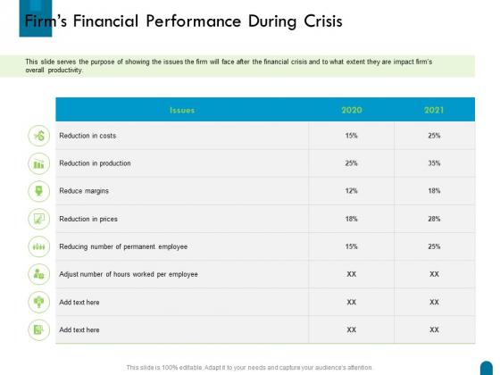 Crisis Management Firms Financial Performance During Crisis Ppt Slides Icon PDF