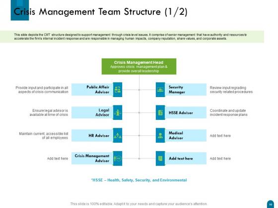 Crisis_Management_Ppt_PowerPoint_Presentation_Complete_Deck_With_Slides_Slide_10