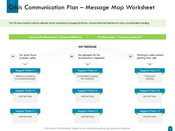 Crisis_Management_Ppt_PowerPoint_Presentation_Complete_Deck_With_Slides_Slide_22