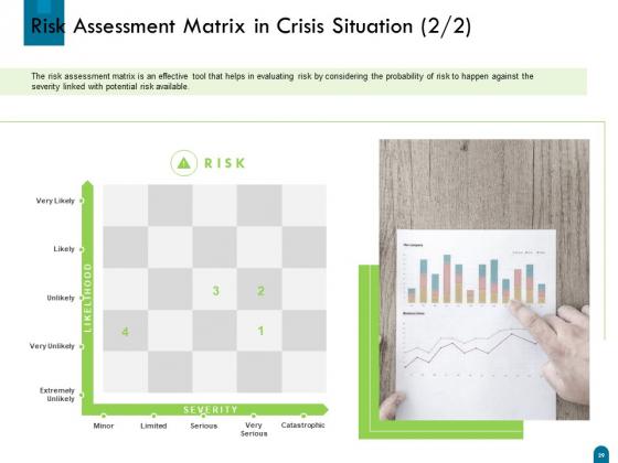 Crisis_Management_Ppt_PowerPoint_Presentation_Complete_Deck_With_Slides_Slide_29