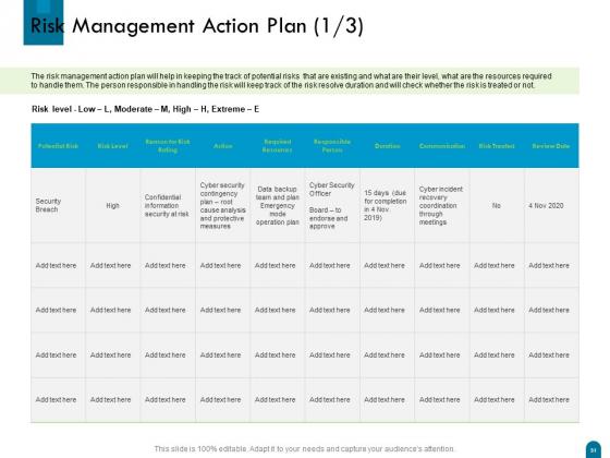 Crisis_Management_Ppt_PowerPoint_Presentation_Complete_Deck_With_Slides_Slide_31