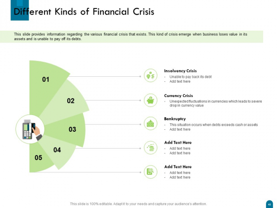 Crisis_Management_Ppt_PowerPoint_Presentation_Complete_Deck_With_Slides_Slide_45