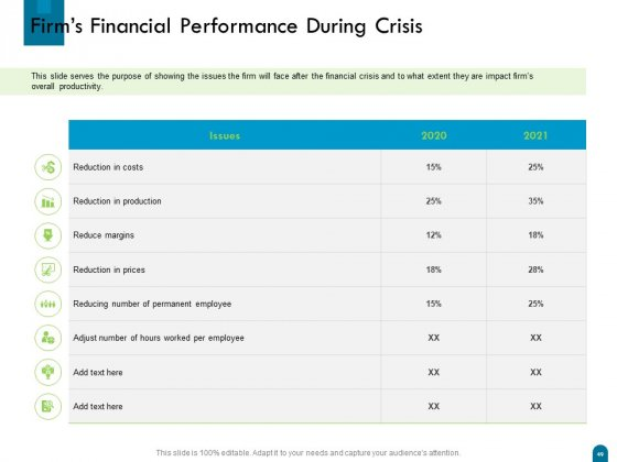 Crisis_Management_Ppt_PowerPoint_Presentation_Complete_Deck_With_Slides_Slide_49