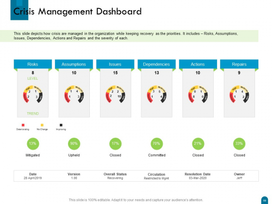 Crisis_Management_Ppt_PowerPoint_Presentation_Complete_Deck_With_Slides_Slide_53