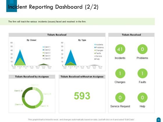 Crisis_Management_Ppt_PowerPoint_Presentation_Complete_Deck_With_Slides_Slide_55