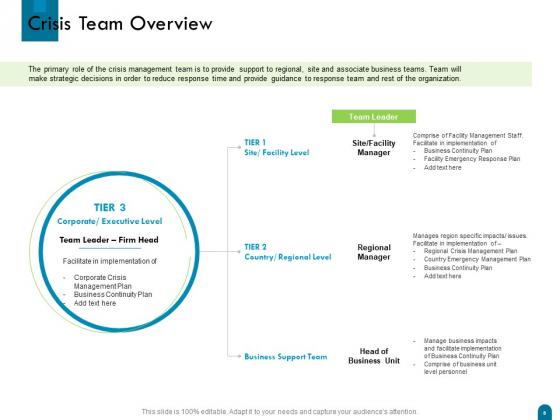 Crisis_Management_Ppt_PowerPoint_Presentation_Complete_Deck_With_Slides_Slide_8