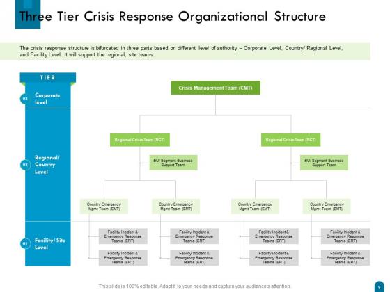 Crisis_Management_Ppt_PowerPoint_Presentation_Complete_Deck_With_Slides_Slide_9