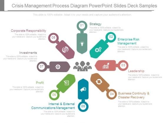 Crisis Management Process Diagram Powerpoint Slides Deck Samples