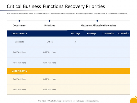 Crisis Management Program Presentation Critical Business Functions Recovery Priorities Icons PDF