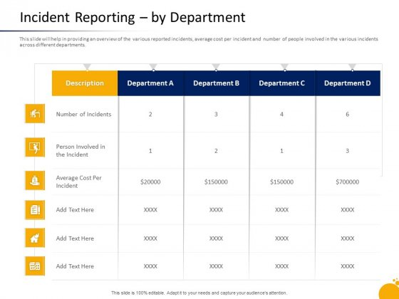 Crisis Management Program Presentation Incident Reporting By Department Elements PDF