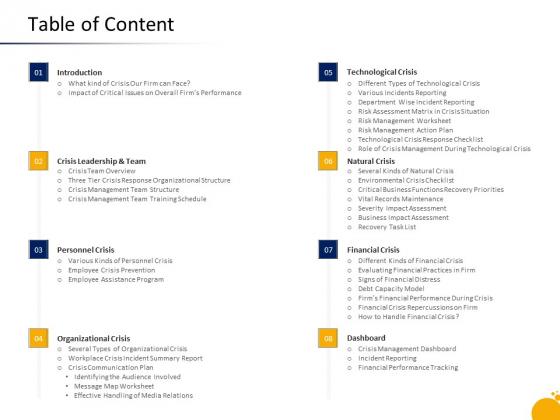 Crisis Management Program Presentation Table Of Content Ppt Slides File Formats PDF
