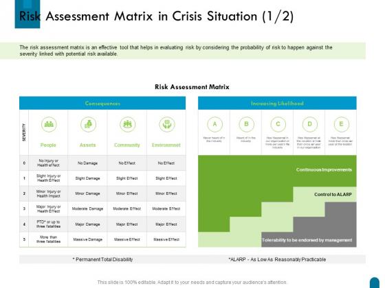 Crisis Management Risk Assessment Matrix In Crisis Situation Matrix Ppt Visual Aids Layouts PDF
