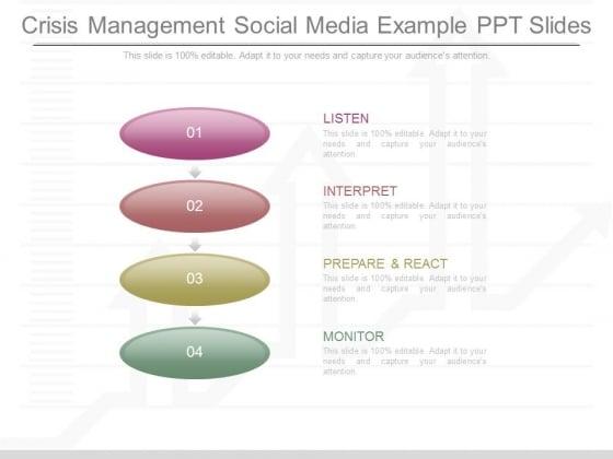 Crisis Management Social Media Example Ppt Slides